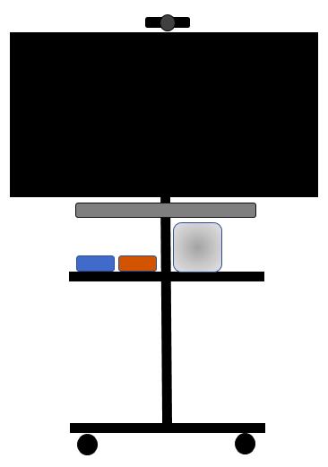 Solutions Visioconférences mobiles
